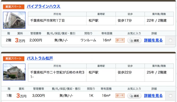 千葉県松戸市の賃貸物件 賃料3万円以下の物件