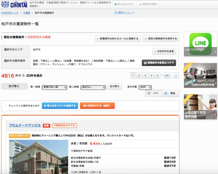 松戸市の賃貸物件数は4,816。SUUMOなどに比べると少ないです。