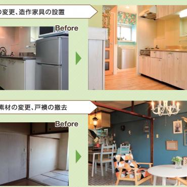 DIY型賃貸借のBefore&After