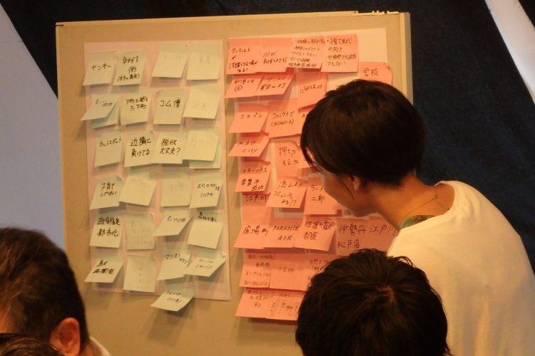 4つのグループ全部で出てきたのは「江戸川」でした。
